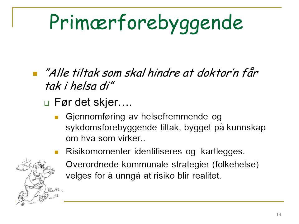 14 Primærforebyggende Alle tiltak som skal hindre at doktor'n får tak i helsa di  Før det skjer….