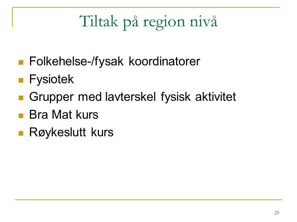 Tiltak på region nivå Folkehelse-/fysak koordinatorer Fysiotek Grupper med lavterskel fysisk aktivitet Bra Mat kurs Røykeslutt kurs 29