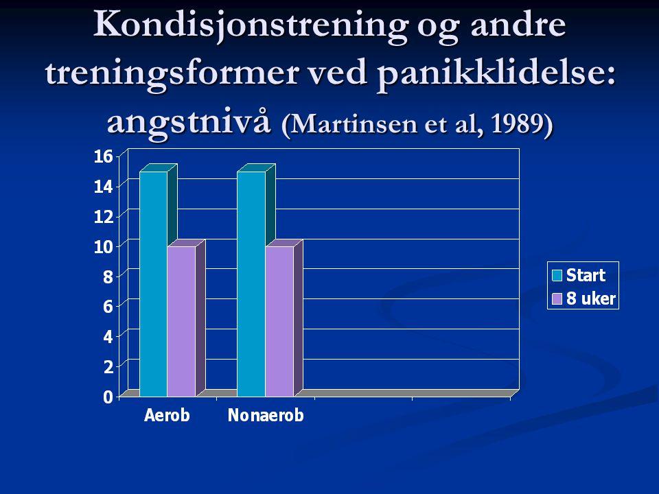 Kondisjonstrening og andre treningsformer ved panikklidelse: angstnivå (Martinsen et al, 1989)
