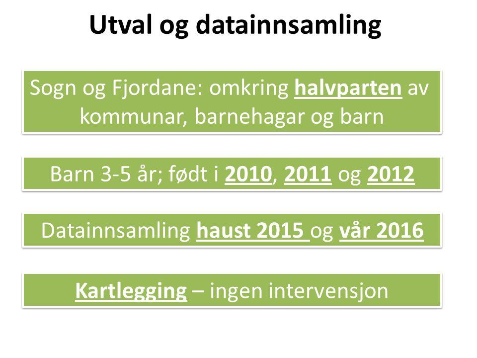 Utval og datainnsamling Datainnsamling haust 2015 og vår 2016 Barn 3-5 år; født i 2010, 2011 og 2012 Sogn og Fjordane: omkring halvparten av kommunar,
