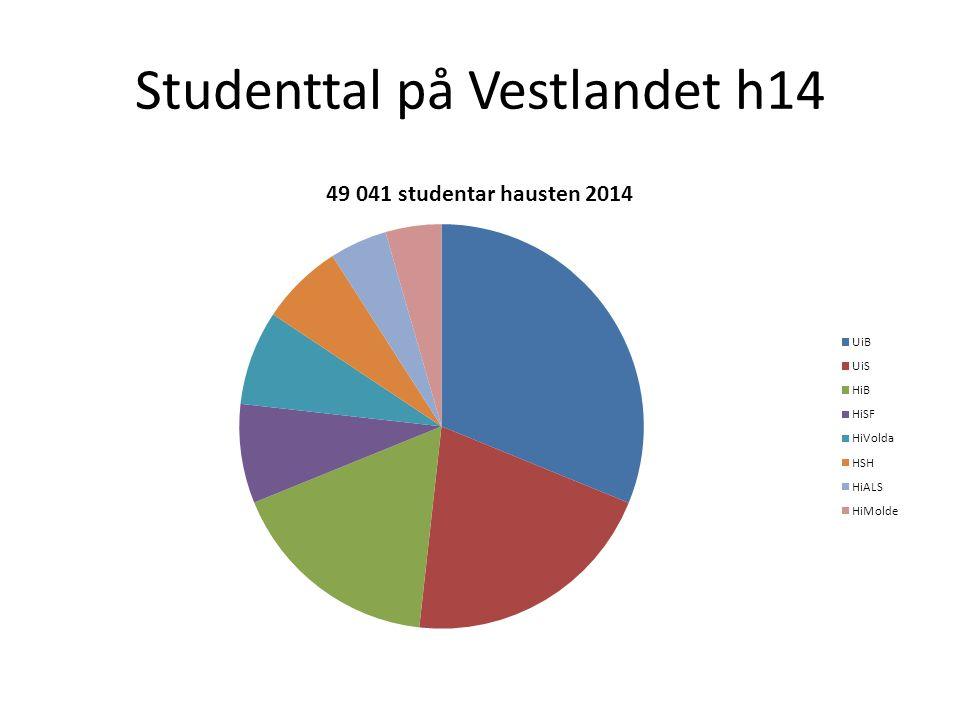 Studenttal på Vestlandet h14