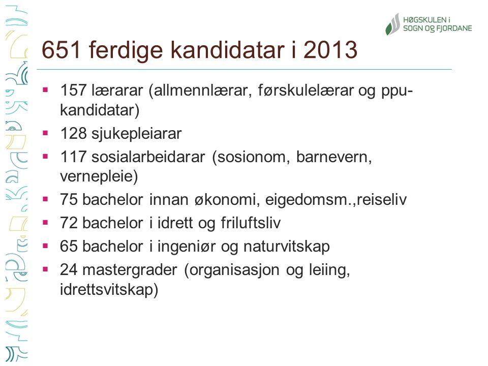 Kvar blir kandidatane av. 2/3 er i løna arbeid 6 mnd etter avslutta utdanning.
