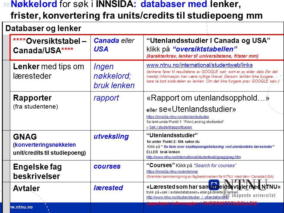 30 Nøkkelord for søk i INNSIDA: databaser med lenker, frister, konvertering fra units/credits til studiepoeng mm Databaser og lenker ****Oversiktstabel – Canada/USA**** Canada eller USA Utenlandsstudier I Canada og USA klikk på oversiktstabellen (karakterkrav, lenker til universitetene, frister mm) Lenker med tips om læresteder Ingen nøkkelord; bruk lenken www.ntnu.no/international/studentweb/links (lenkene fører til resultatene av GOOGLE søk som er av elder dato (for det meste) Informasjon kan være nyttige likevel.