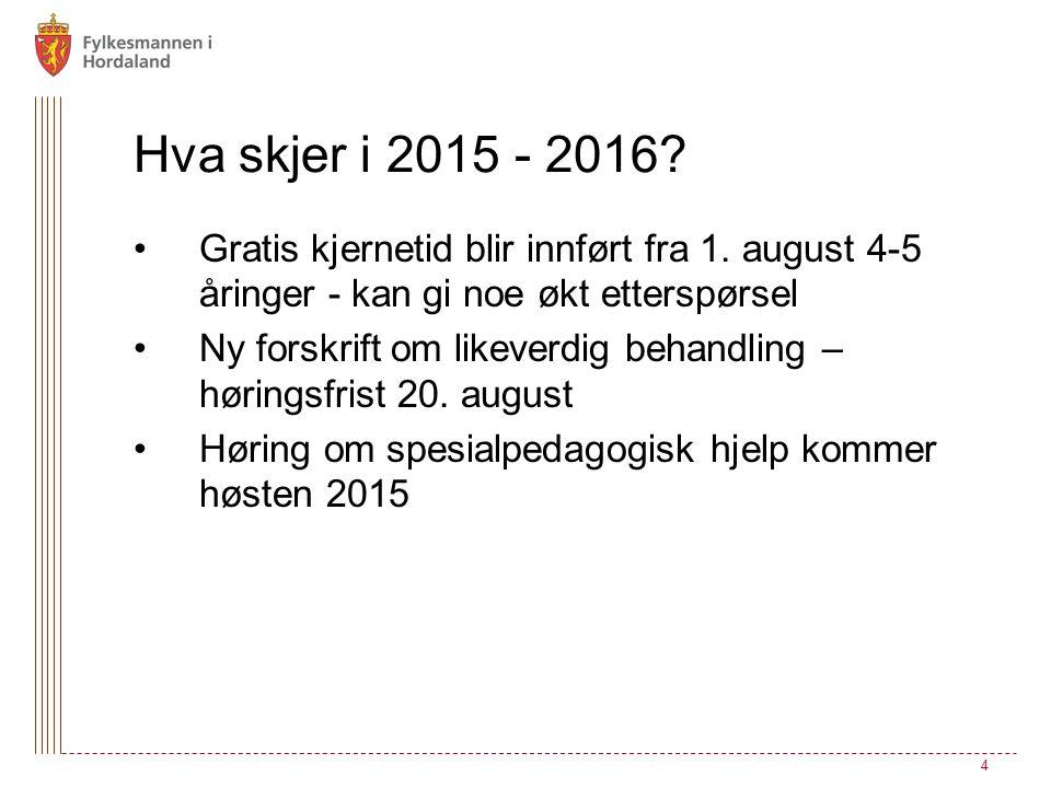 Hva skjer i 2015 - 2016. Gratis kjernetid blir innført fra 1.
