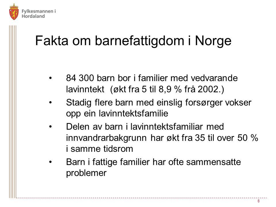 Fakta om barnefattigdom i Norge 84 300 barn bor i familier med vedvarande lavinntekt (økt fra 5 til 8,9 % frå 2002.) Stadig flere barn med einslig forsørger vokser opp ein lavinntektsfamilie Delen av barn i lavinntektsfamiliar med innvandrarbakgrunn har økt fra 35 til over 50 % i samme tidsrom Barn i fattige familier har ofte sammensatte problemer 8