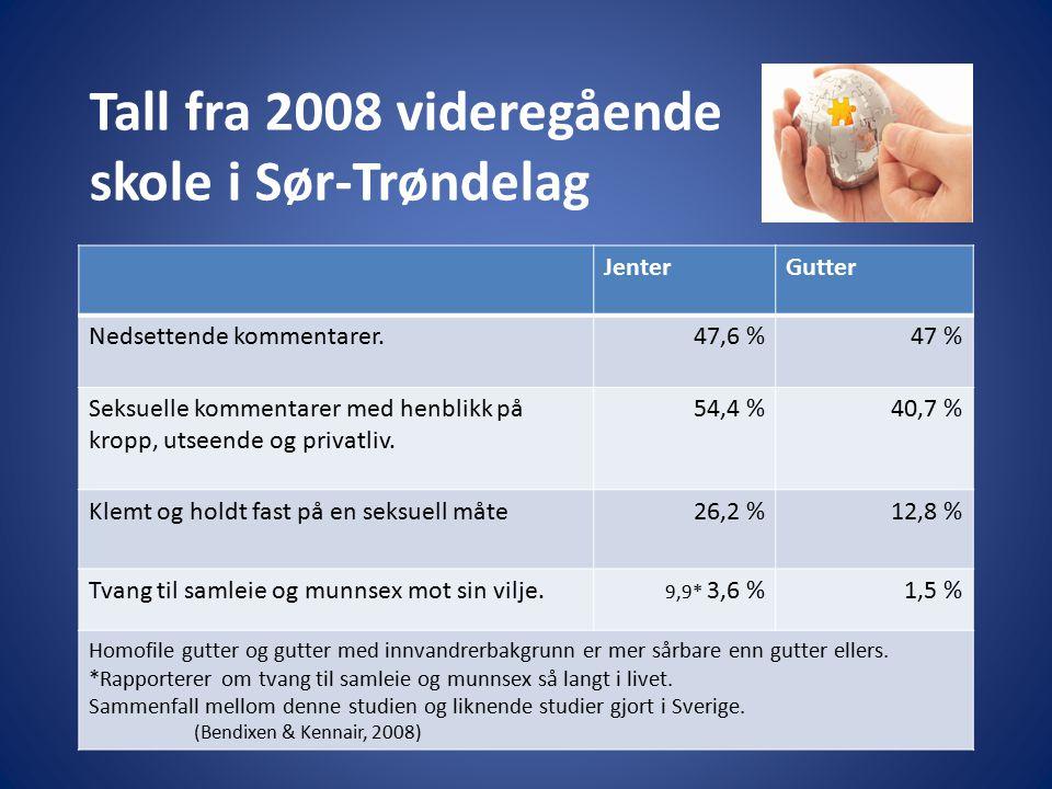 Tall fra 2008 videregående skole i Sør-Trøndelag JenterGutter Nedsettende kommentarer.47,6 %47 % Seksuelle kommentarer med henblikk på kropp, utseende