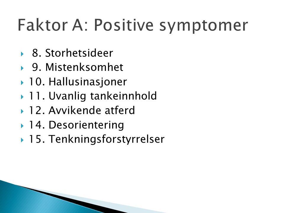 Faktor A: Positive symptomer  8. Storhetsideer  9. Mistenksomhet  10. Hallusinasjoner  11. Uvanlig tankeinnhold  12. Avvikende atferd  14. Desor