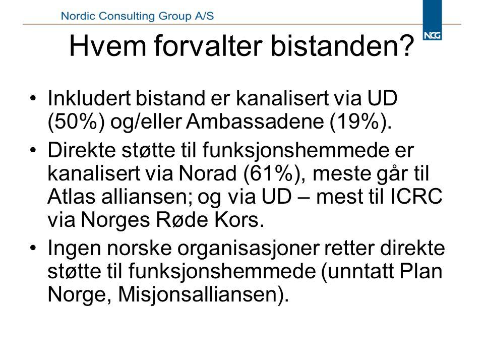 Hvem forvalter bistanden.Inkludert bistand er kanalisert via UD (50%) og/eller Ambassadene (19%).
