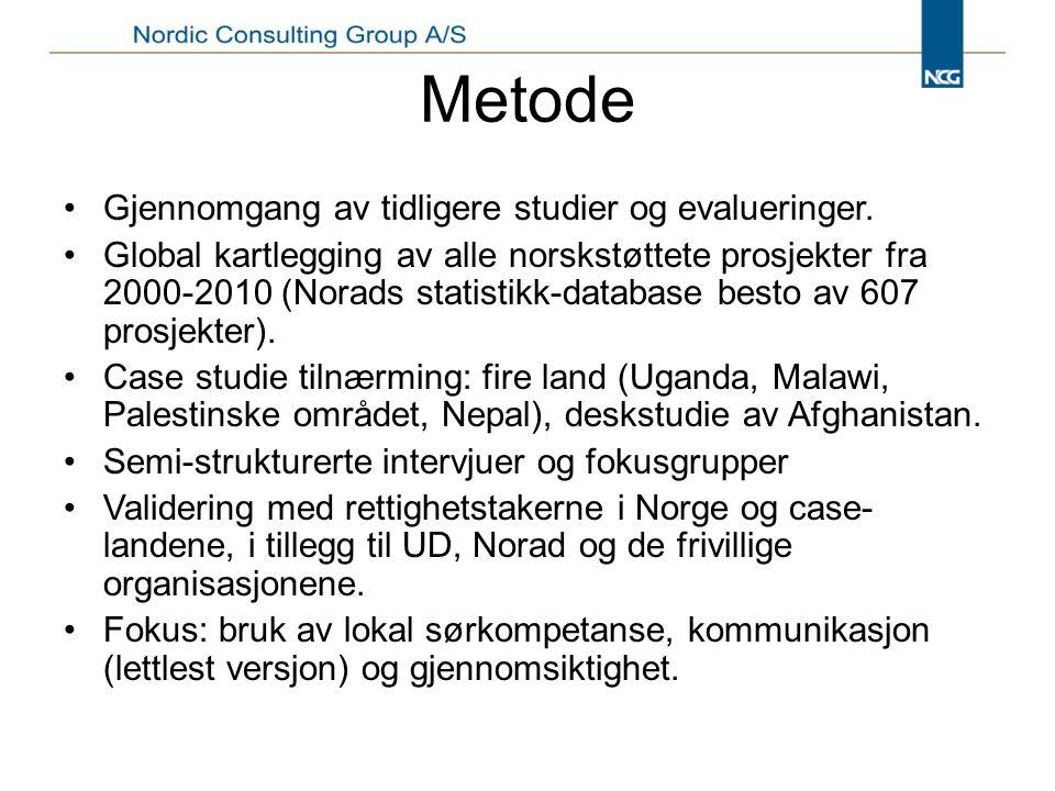 Metode Gjennomgang av tidligere studier og evalueringer.