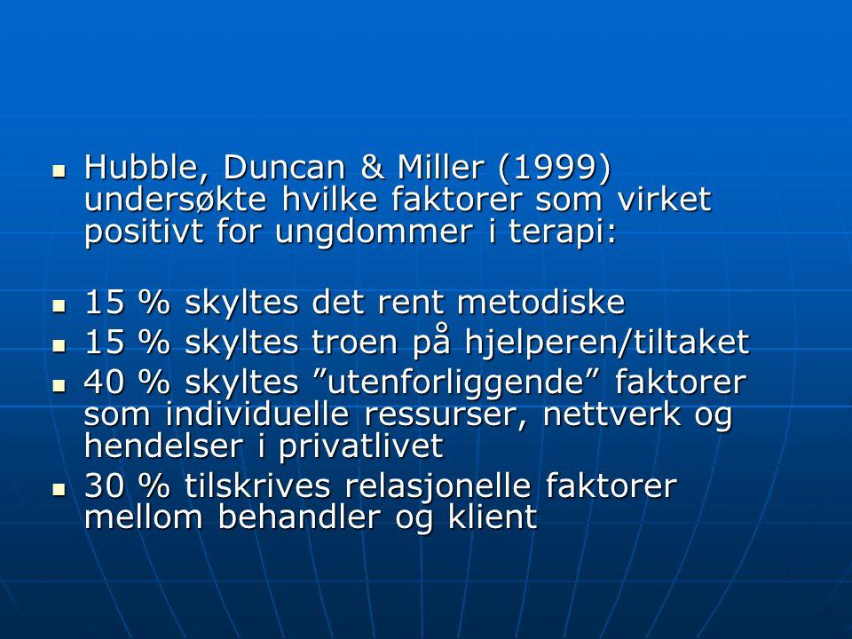 Hubble, Duncan & Miller (1999) undersøkte hvilke faktorer som virket positivt for ungdommer i terapi: Hubble, Duncan & Miller (1999) undersøkte hvilke