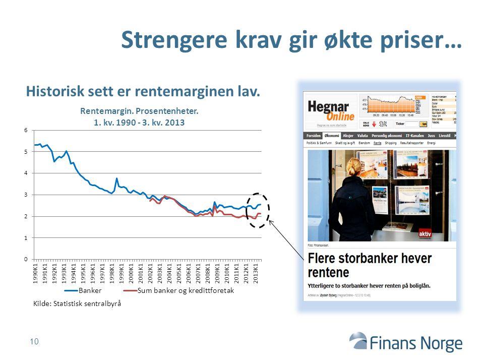 10 Strengere krav gir økte priser… Kilde: Statistisk sentralbyrå Historisk sett er rentemarginen lav.