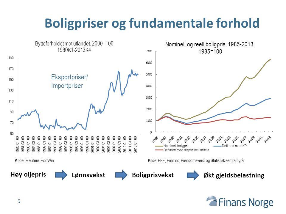 Norske myndigheters bekymring 6 Lånegjeld i prosent av disponibel inntekt korrigert for anslått reinvestert aksjeutbytte 2000 – 2005.