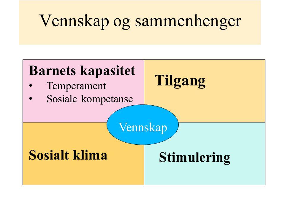 Vennskap og sammenhenger Vennskap Barnets kapasitet Temperament Sosiale kompetanse Tilgang Stimulering Sosialt klima