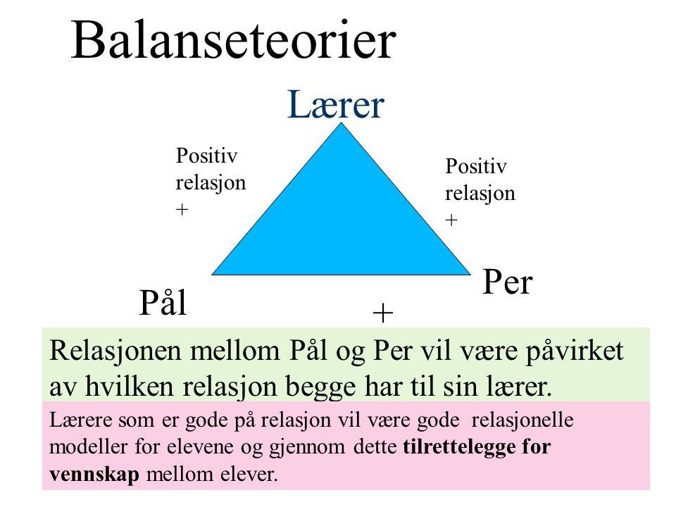 Balanseteorier Lærer Positiv relasjon + Per Positiv relasjon + Pål Relasjonen mellom Pål og Per vil være påvirket av hvilken relasjon begge har til sin lærer.