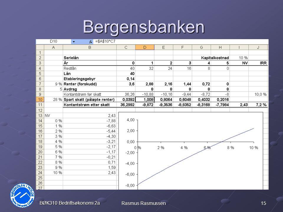 15 BØK310 Bedriftsøkonomi 2a Rasmus Rasmussen Bergensbanken