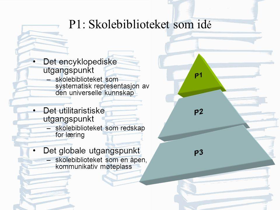 P1: Skolebiblioteket som id é Det encyklopediske utgangspunkt –skolebiblioteket som systematisk representasjon av den universelle kunnskap Det utilitaristiske utgangspunkt –skolebiblioteket som redskap for læring Det globale utgangspunkt –skolebiblioteket som en åpen, kommunikativ møteplass