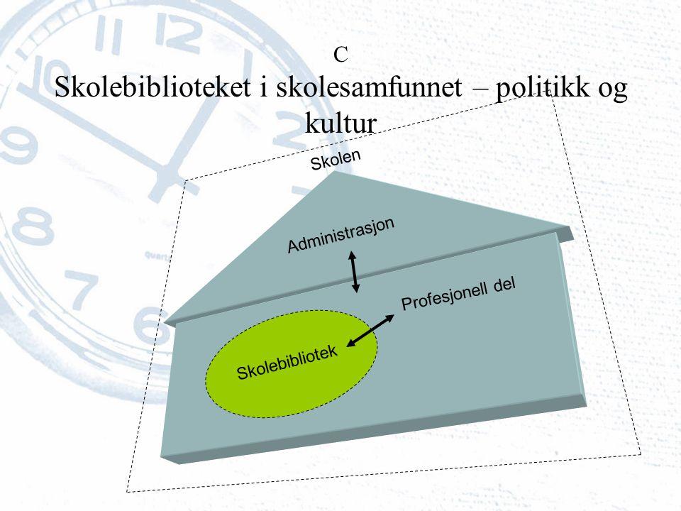C Skolebiblioteket i skolesamfunnet – politikk og kultur Skolen Administrasjon Profesjonell del Skolebibliotek