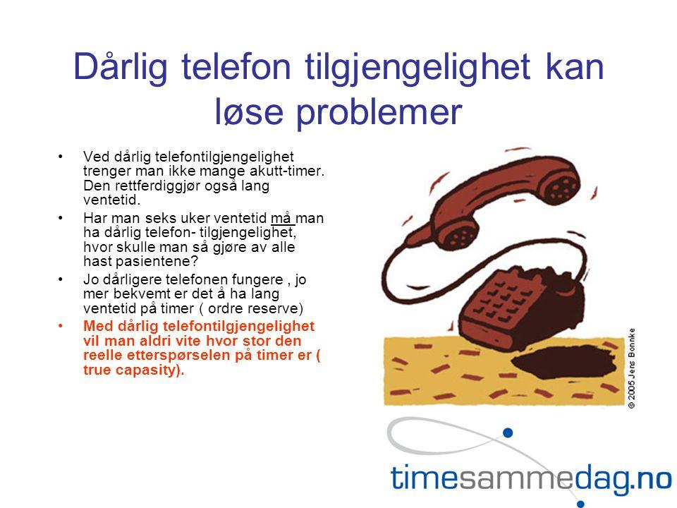Dårlig telefon tilgjengelighet kan løse problemer Ved dårlig telefontilgjengelighet trenger man ikke mange akutt-timer.