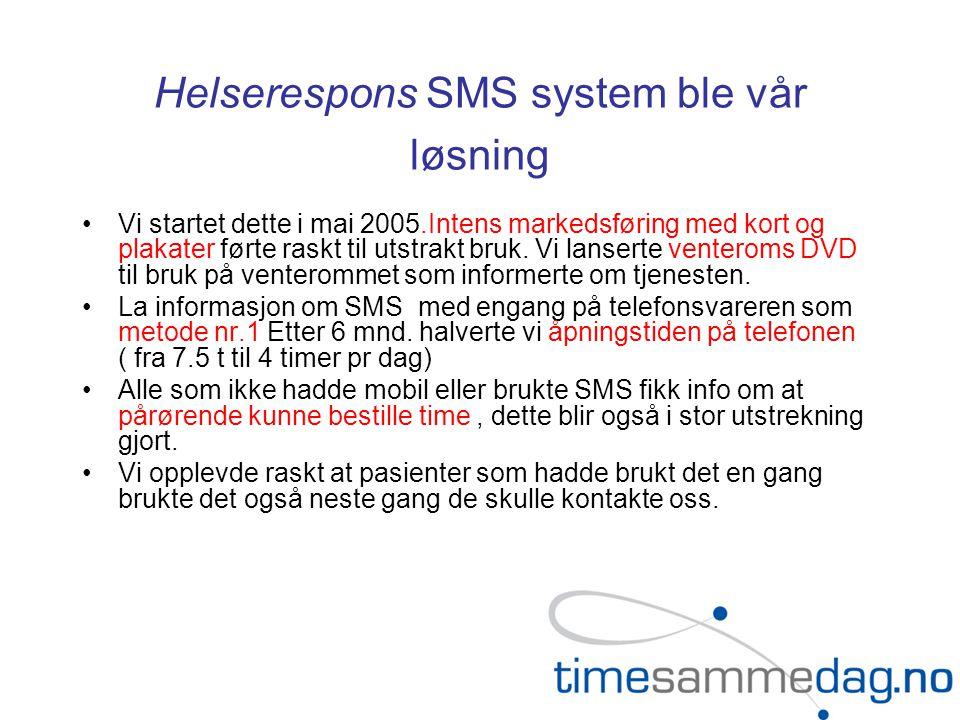 Helserespons SMS system ble vår løsning Vi startet dette i mai 2005.Intens markedsføring med kort og plakater førte raskt til utstrakt bruk.