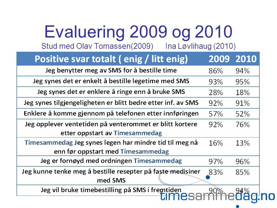 Evaluering 2009 og 2010 Stud med Olav Tomassen(2009) Ina Løvlihaug (2010)