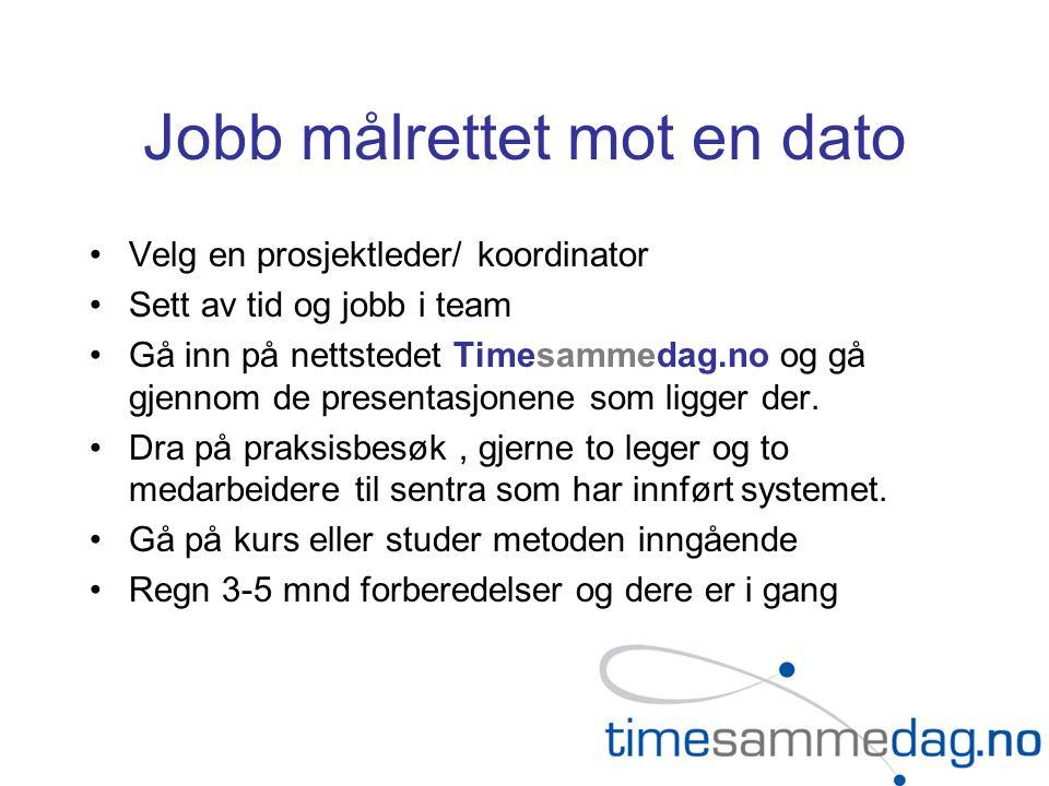 Jobb målrettet mot en dato Velg en prosjektleder/ koordinator Sett av tid og jobb i team Gå inn på nettstedet Timesammedag.no og gå gjennom de presentasjonene som ligger der.