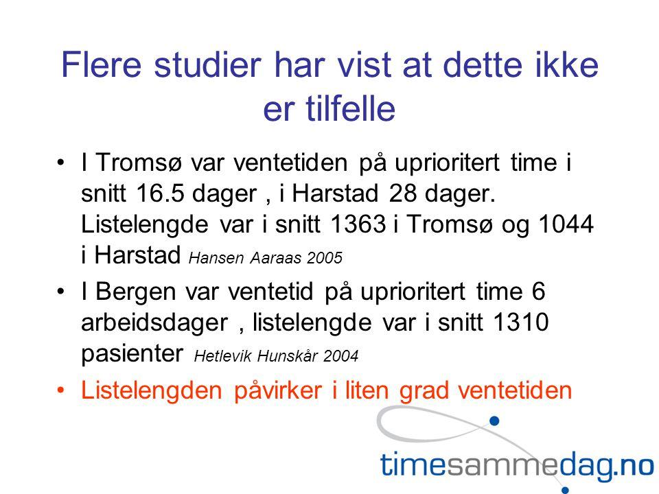 Flere studier har vist at dette ikke er tilfelle I Tromsø var ventetiden på uprioritert time i snitt 16.5 dager, i Harstad 28 dager.