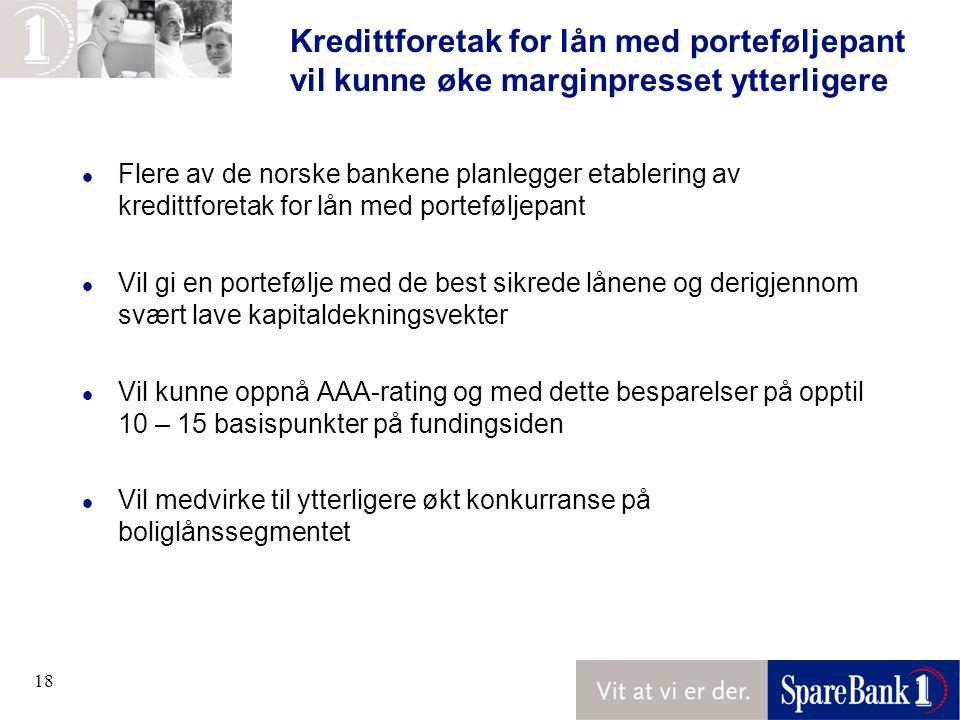 18 Kredittforetak for lån med porteføljepant vil kunne øke marginpresset ytterligere l Flere av de norske bankene planlegger etablering av kredittforetak for lån med porteføljepant l Vil gi en portefølje med de best sikrede lånene og derigjennom svært lave kapitaldekningsvekter l Vil kunne oppnå AAA-rating og med dette besparelser på opptil 10 – 15 basispunkter på fundingsiden l Vil medvirke til ytterligere økt konkurranse på boliglånssegmentet
