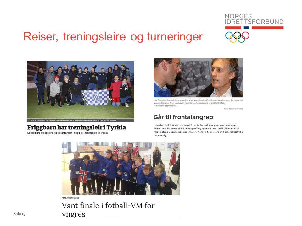 Side 15 Reiser, treningsleire og turneringer
