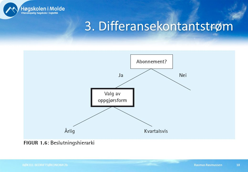 3. Differansekontantstrøm Rasmus RasmussenBØK311 BEDRIFTSØKONOMI 2b18
