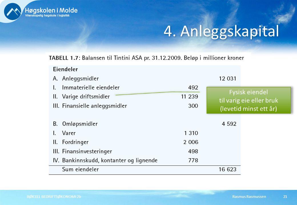 4. Anleggskapital Rasmus RasmussenBØK311 BEDRIFTSØKONOMI 2b21