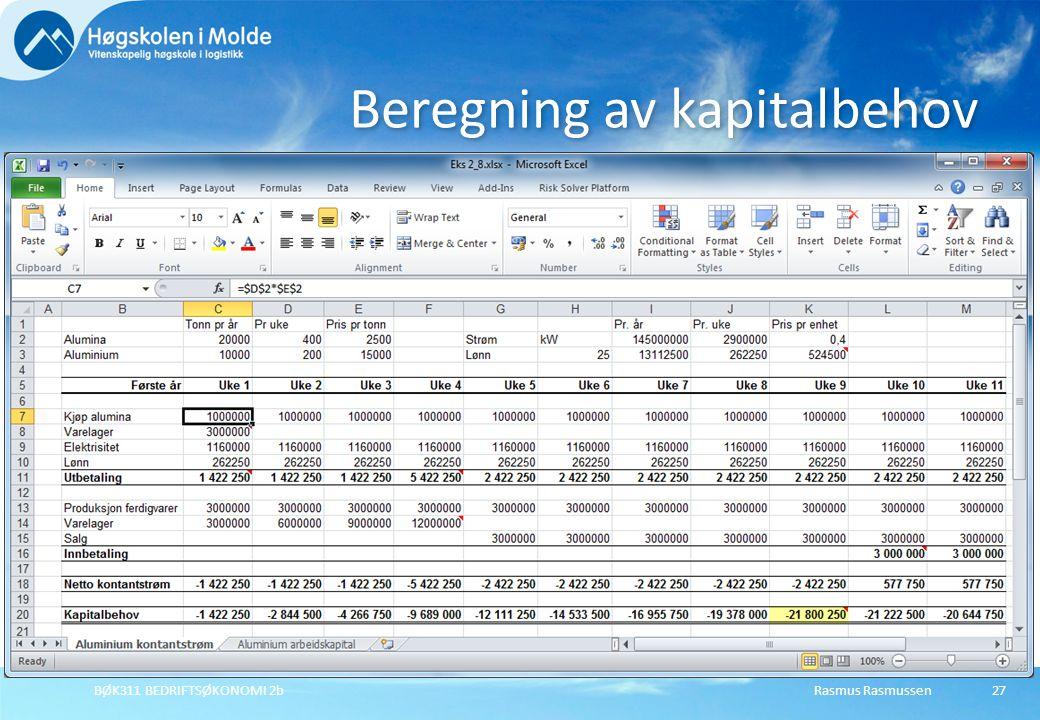 Rasmus RasmussenBØK311 BEDRIFTSØKONOMI 2b27 Beregning av kapitalbehov