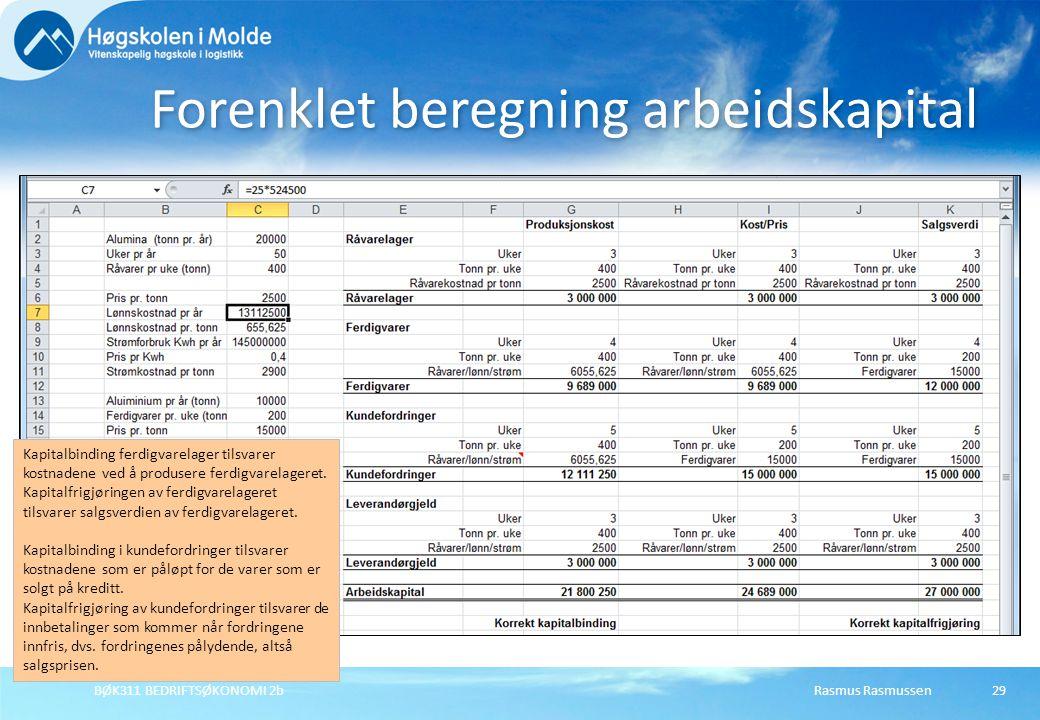 Rasmus RasmussenBØK311 BEDRIFTSØKONOMI 2b29 Forenklet beregning arbeidskapital Kapitalbinding ferdigvarelager tilsvarer kostnadene ved å produsere fer