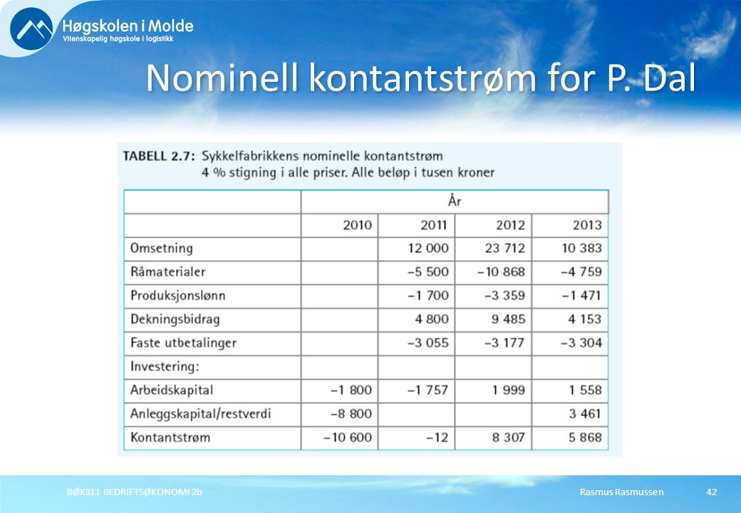 Nominell kontantstrøm for P. Dal Rasmus RasmussenBØK311 BEDRIFTSØKONOMI 2b42