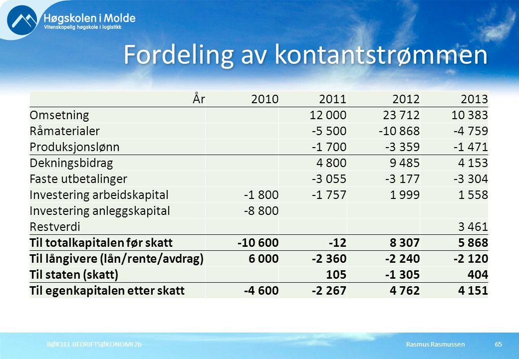 Rasmus RasmussenBØK311 BEDRIFTSØKONOMI 2b65 Fordeling av kontantstrømmen År2010201120122013 Omsetning12 00023 71210 383 Råmaterialer-5 500-10 868-4 75