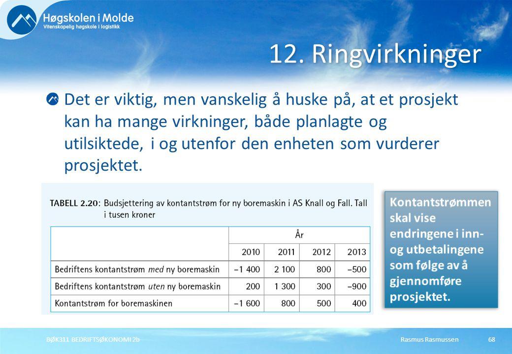 Rasmus RasmussenBØK311 BEDRIFTSØKONOMI 2b68 Det er viktig, men vanskelig å huske på, at et prosjekt kan ha mange virkninger, både planlagte og utilsik