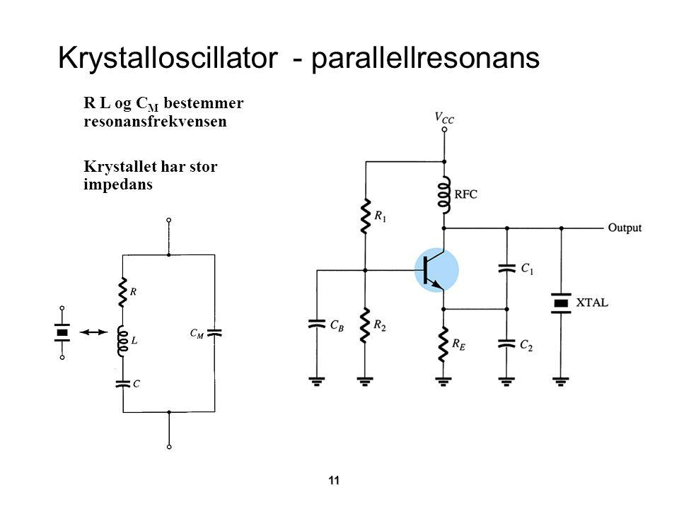 R L og C M bestemmer resonansfrekvensen Krystallet har stor impedans 11 Krystalloscillator - parallellresonans
