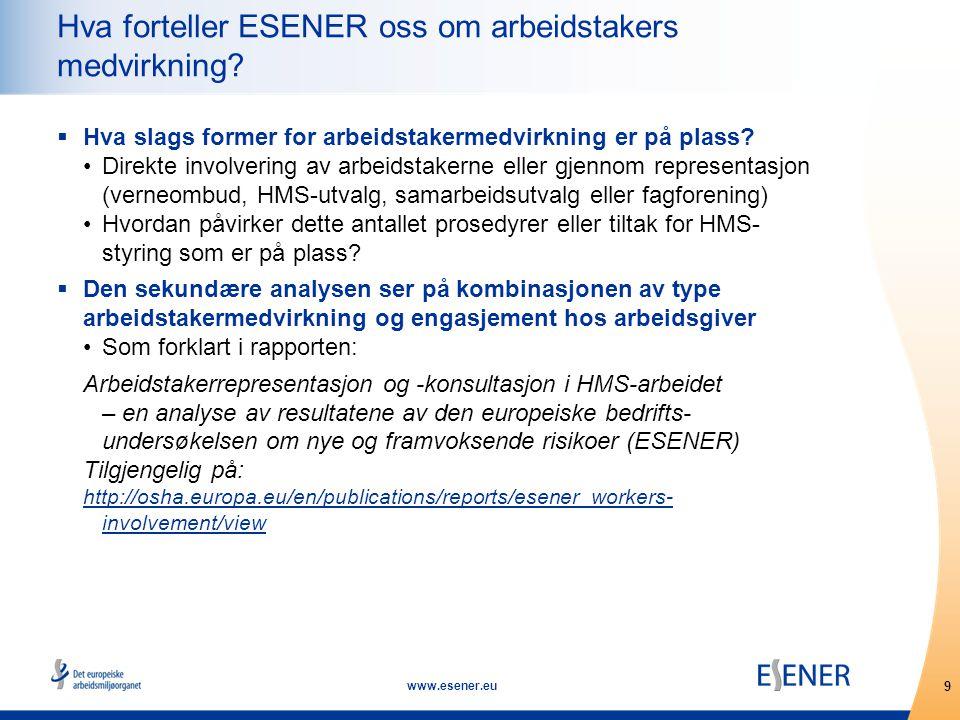 9 www.esener.eu Hva forteller ESENER oss om arbeidstakers medvirkning.