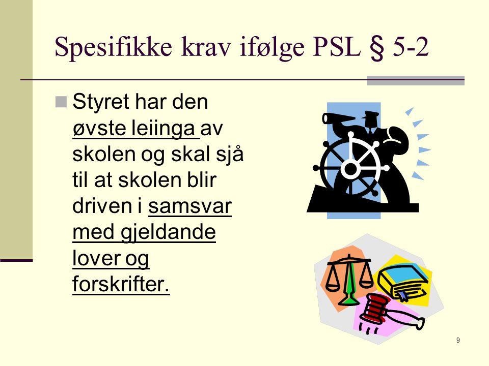 9 Spesifikke krav ifølge PSL § 5-2 Styret har den øvste leiinga av skolen og skal sjå til at skolen blir driven i samsvar med gjeldande lover og forskrifter.