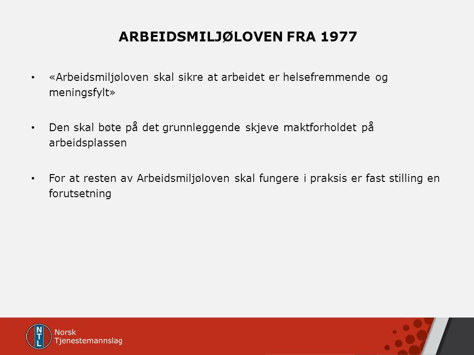 ARBEIDSMILJØLOVEN FRA 1977 «Arbeidsmiljøloven skal sikre at arbeidet er helsefremmende og meningsfylt» Den skal bøte på det grunnleggende skjeve maktf