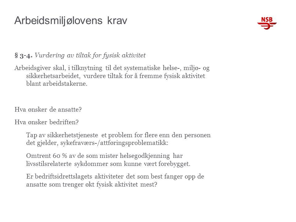 Arbeidsmiljølovens krav § 3-4.