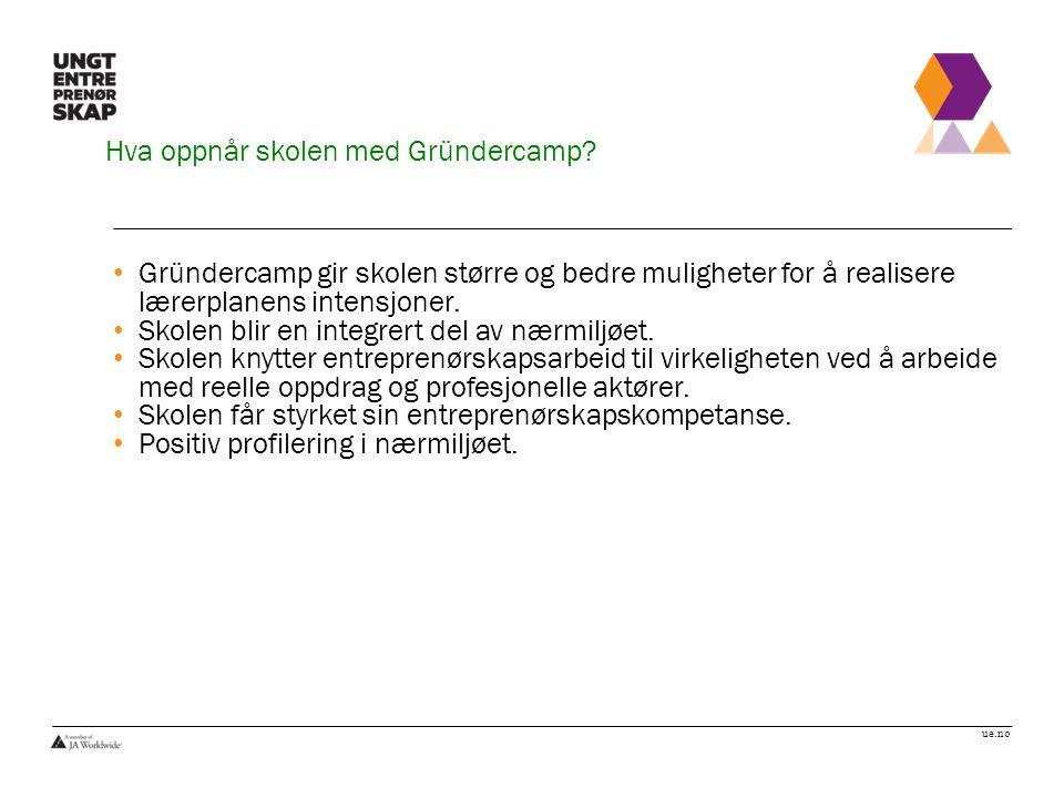 ue.no Hva oppnår skolen med Gründercamp? Gründercamp gir skolen større og bedre muligheter for å realisere lærerplanens intensjoner. Skolen blir en in