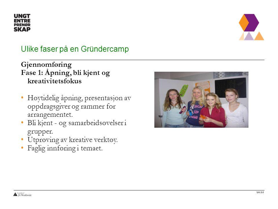 ue.no Ulike faser på en Gründercamp Gjennomføring Fase 1: Åpning, bli kjent og kreativitetsfokus Høytidelig åpning, presentasjon av oppdragsgiver og rammer for arrangementet.