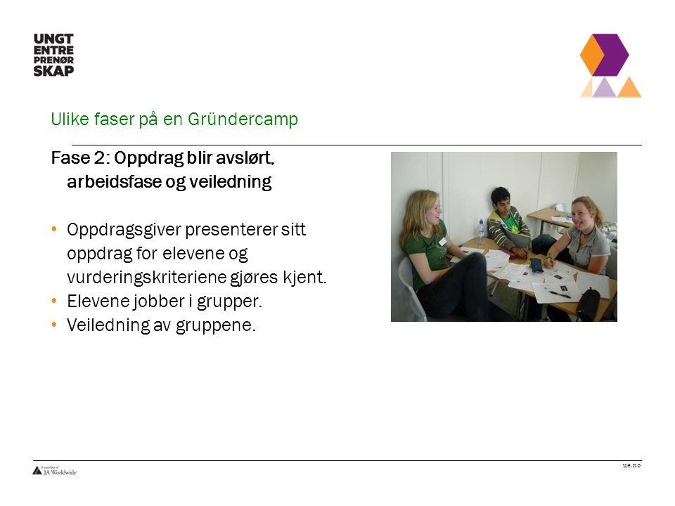 ue.no Ulike faser på en Gründercamp Fase 2: Oppdrag blir avslørt, arbeidsfase og veiledning Oppdragsgiver presenterer sitt oppdrag for elevene og vurderingskriteriene gjøres kjent.