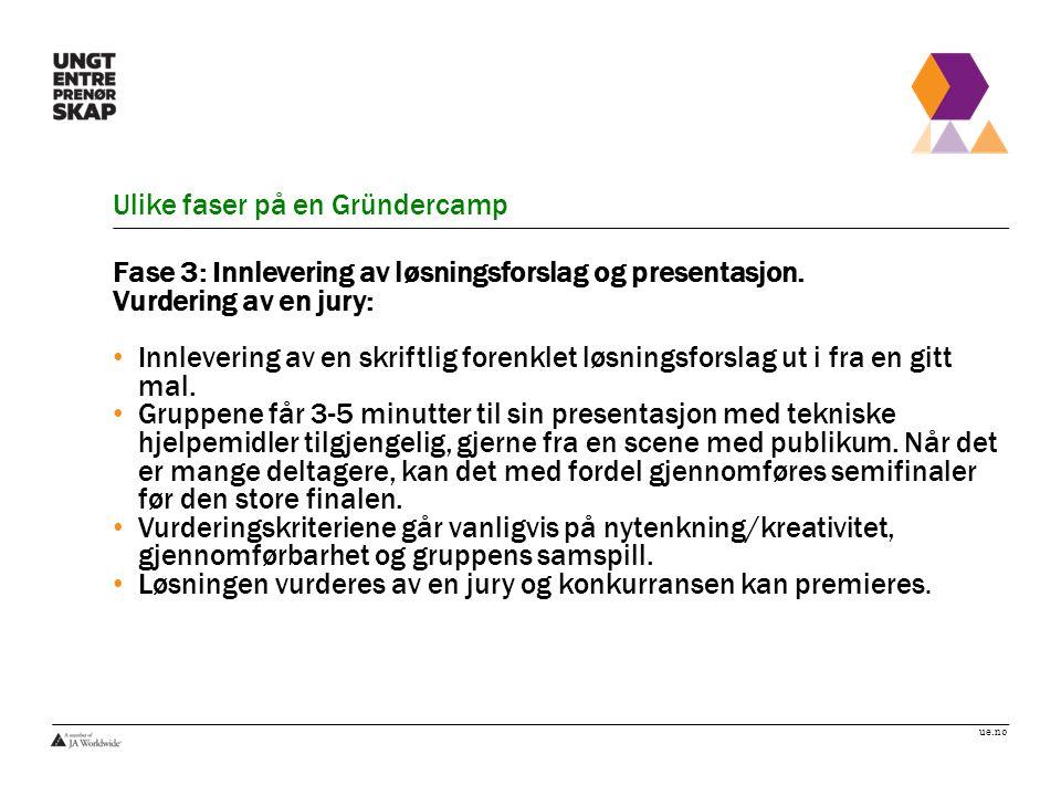 ue.no Ulike faser på en Gründercamp Fase 3: Innlevering av løsningsforslag og presentasjon. Vurdering av en jury: Innlevering av en skriftlig forenkle