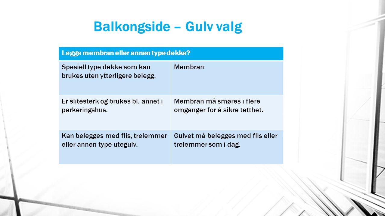 Balkongside – Gulv valg Legge membran eller annen type dekke? Spesiell type dekke som kan brukes uten ytterligere belegg. Membran Er slitesterk og bru