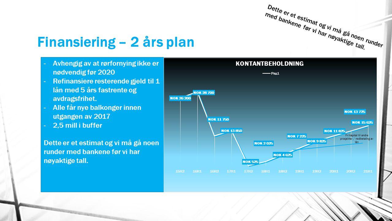 Finansiering – 2 års plan -Avhengig av at rørfornying ikke er nødvendig før 2020 -Refinansiere resterende gjeld til 1 lån med 5 års fastrente og avdra