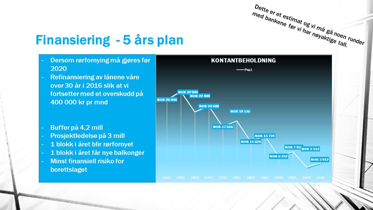 Finansiering - 5 års plan -Dersom rørfornying må gjøres før 2020 -Refinansiering av lånene våre over 30 år i 2016 slik at vi fortsetter med et oversku
