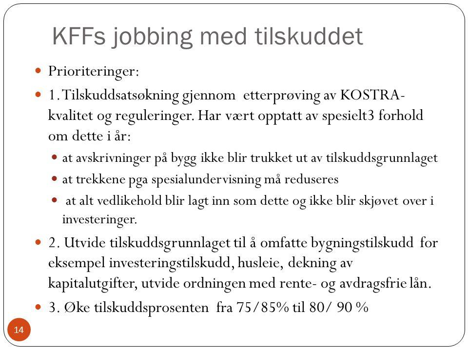 KFFs jobbing med tilskuddet 14 Prioriteringer: 1.