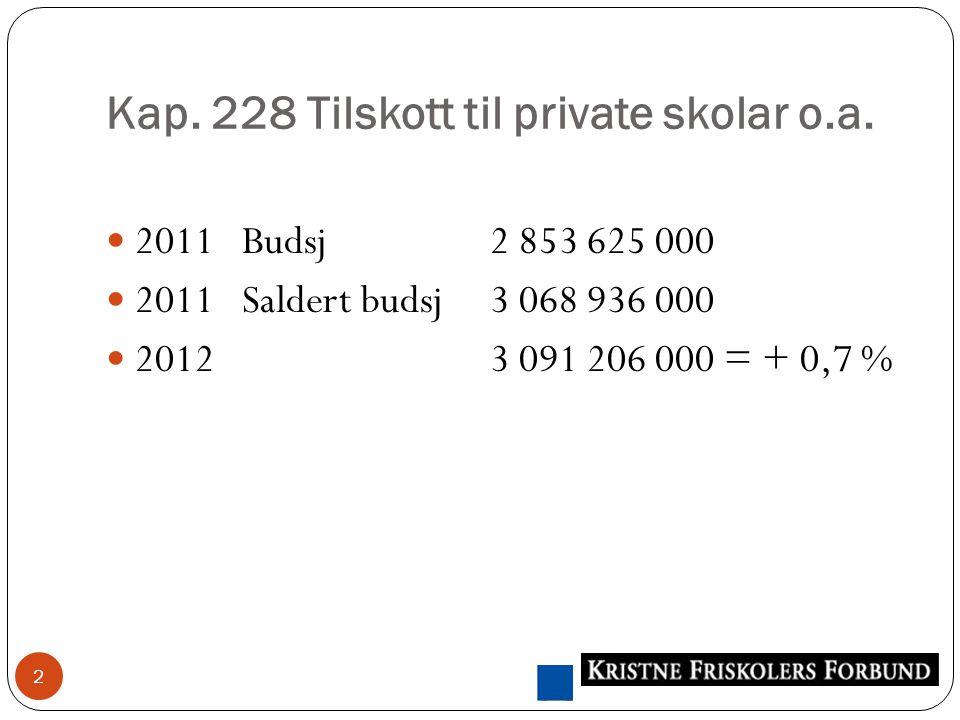 Kap. 228 Tilskott til private skolar o.a.