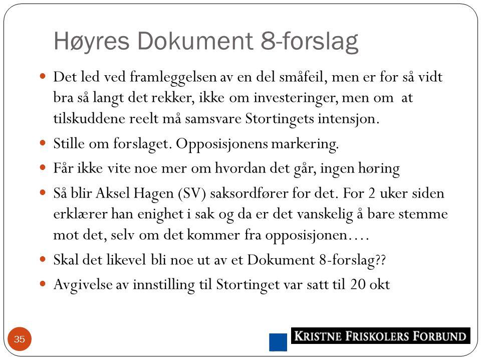 Høyres Dokument 8-forslag Det led ved framleggelsen av en del småfeil, men er for så vidt bra så langt det rekker, ikke om investeringer, men om at tilskuddene reelt må samsvare Stortingets intensjon.